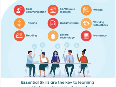 Essential Skills Day – Sept 24  PSA/campaign